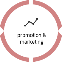 promotion & marketing